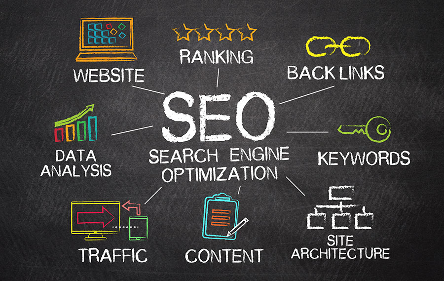 Why Search Engine Optimisation is important for a business website